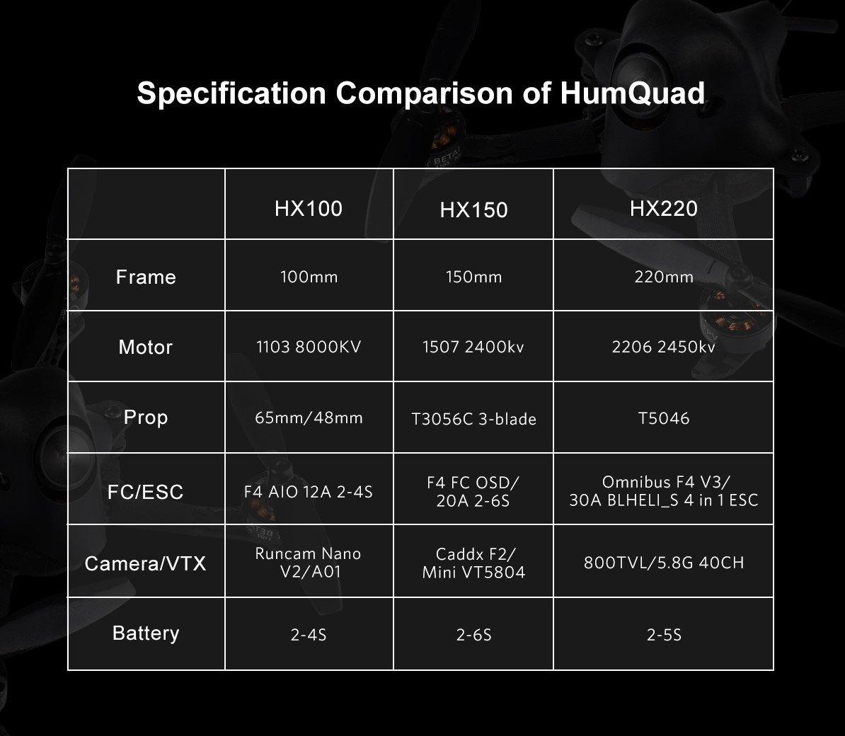 BetaFPV HX100 100mm FPV Quad