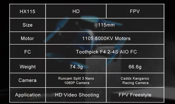 BetaFPV HX115 Quad FPV 115mm FrSky-FCC